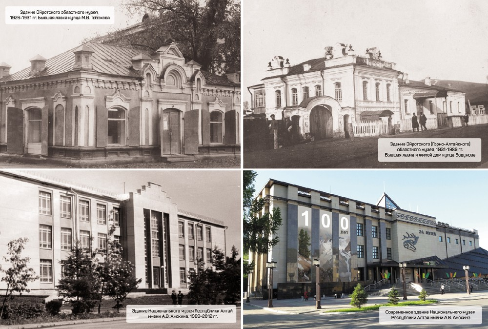 Здания, в которых размещался Национальный музей Республики Алтай в разные годы.